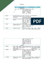 Pacheco 1 Biochemistry