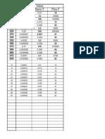 Ciramic Capacitor Coding XMLDocument]