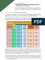 PROGRAMA DE INCORPORACION GRADUAL A LA CARRERA PUBLICA MAGISTERIAL_RM_079-09_Edken95