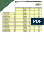 Grand Prix de REIGNAC (AMR33) - Timing Du Samedi 19-05-2013