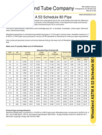 Tubería Schedule 80 ASTMA53
