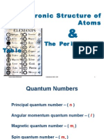 Chemistry-4-Electron Sructure of Atom Student Note