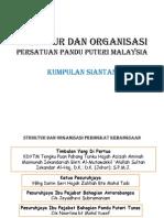 53661519-Struktur-Dan-Organisasi-Persatuan-Pandu-Puteri-Malaysia-1.pptx