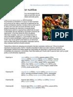 Tabelul substanelor nutritive.pdf
