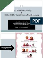 Carta Salasilah Keluarga