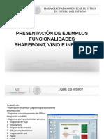 SharePoint+Visio+Infopath+BI)