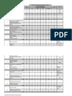 Plan de Estudios Prevención de Riesgos VESPERTINO