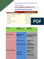 5-Las Principales Teorias Administrativas y Sus Principales Enfoques
