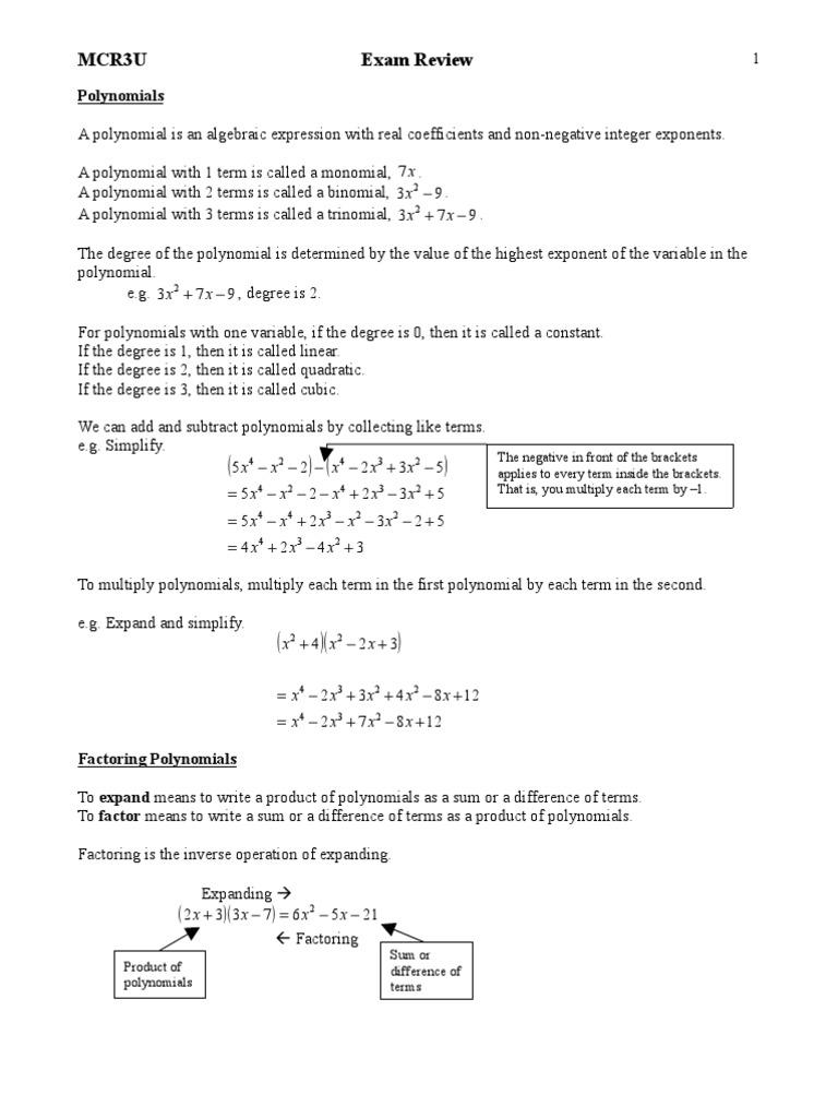 Grade 11 Functions - EXAM REVIEW | Trigonometric Functions | Sine