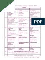 secuencia de contenidos de enseñanza - cuarto grado - 2009