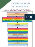 Tahun 1 2013 Carta Organisasi