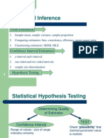 Hypothesis+Testing+Complete+Slides