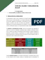 TEMA III. REGULACIÓN DEL VOLUMEN Y LA OSMOLARIDAD DEL LÍQUIDO EXTRACELUAR