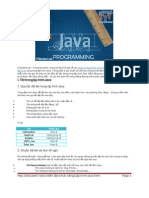 Lap Trinh Java_itstudent.net