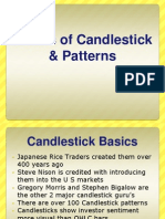 Basics of CandleStick_sree