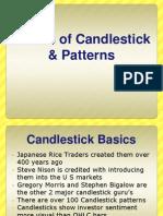 Basics of CandleStick_sree