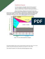 The Iron Carbon Equilibrium Diagram