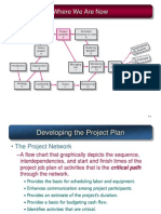 Chap006 Project Networks.ppt