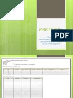 Dokumen Dan Penyimpanan Rekod (Rbt 3109)