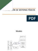 Modelacion de Sistemas Fisicos