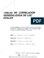 Tablas de Lee Kesler