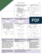 SCH4C Organic Chem Test Cheat Sheet