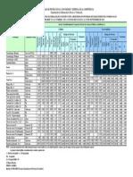 Materiales Construccion 2011.pdf