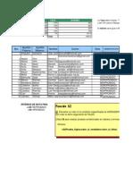 PRACTICA EXCEL NIVEL I FUNCION SI().xls