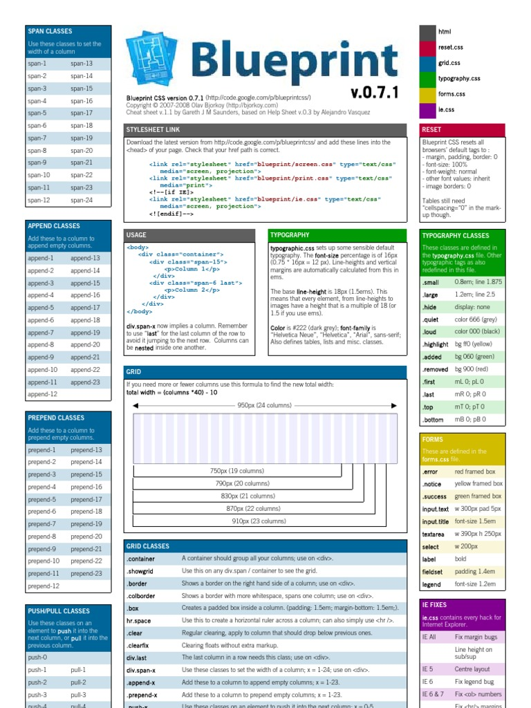Blueprint css cheatsheet cascading style sheets html element malvernweather