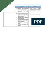 Matriz de Consistencia- Gestion