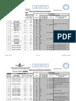 Detalle Certificados Otorgados-rev06jun2012