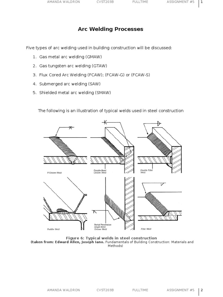 Arc Welding Phases Of Matter Process Diagram