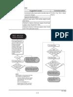 Kyocera FS-1900 Service Manual_Page_163