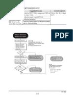 Kyocera FS-1900 Service Manual_Page_169