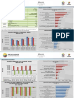 PROEC_FT2013_BRASIL.pdf