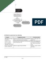 Kyocera FS-1900 Service Manual_Page_174