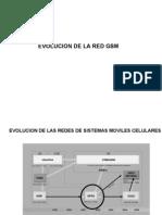 SM. Tema 8. Evolución de la red GSM