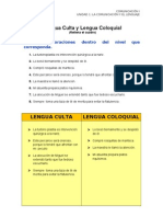 Lengua Culta y Lengua Coloquial-1 (Recuperado)