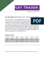 Gartley Trader Newsletter 02/16/09