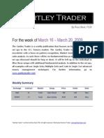 Gartley Trader Newsletter 03/16/09