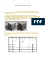 High Strength Prestressed Concrete Cube Test Results