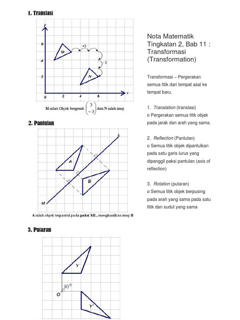 Nota Matematik Tingkatan 2 Bab 11 Transformasi
