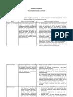 Documento de la Comisión de Contenido (1)