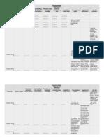 EdTech 532 Presentation Feedback (Responses) - Form Responses