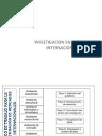 Investigacion Mcdos Internacionales