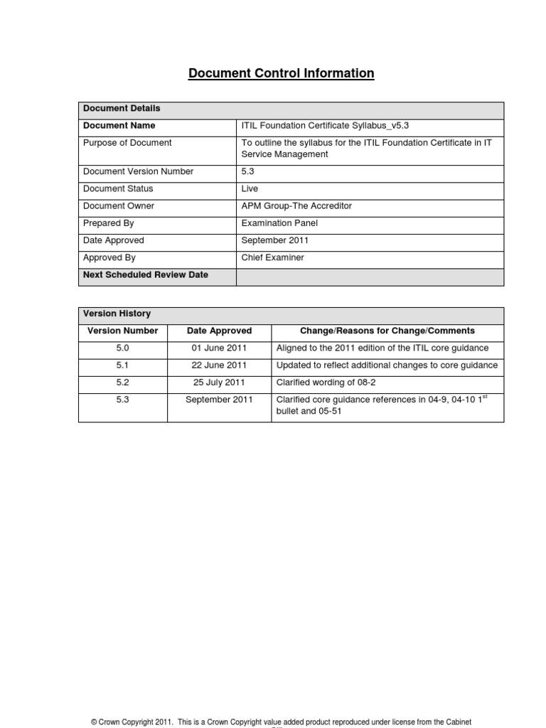 Syllabus Itil Foundation 2011 English Itil It Service Management