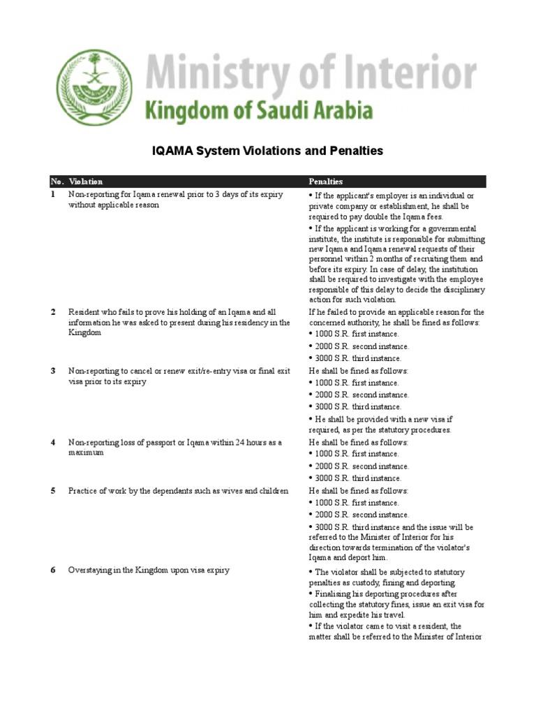IQAMA System Violations and Penalties | Travel Visa | Fine (Penalty)