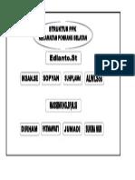 Contoh Struktur PPK