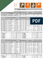 eEfor Bet Lijst 17-05-2013