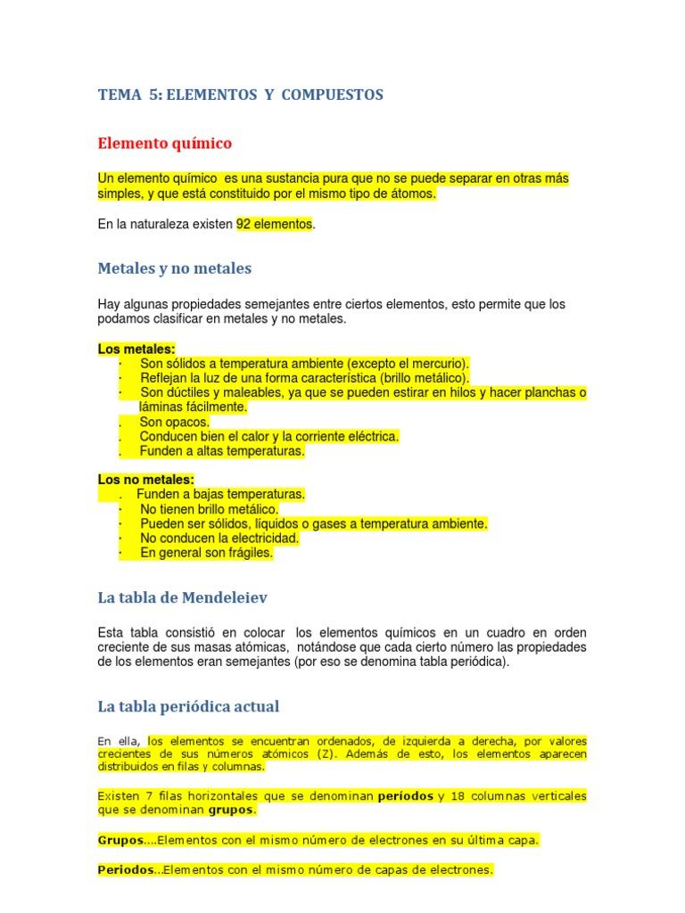 Elementos y compuestoscx urtaz Image collections